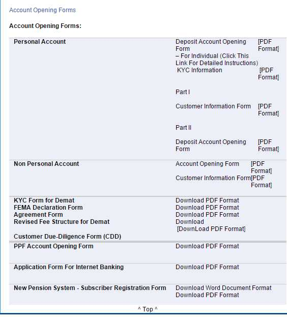 central bank of india nri account opening online