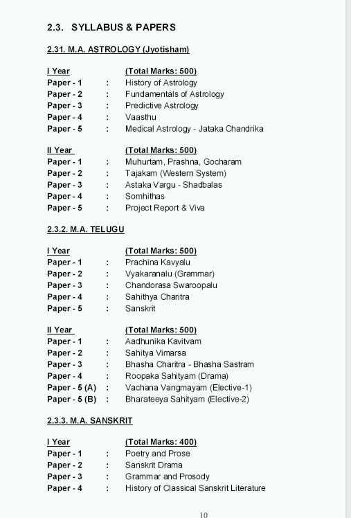 astrology courses in telugu university
