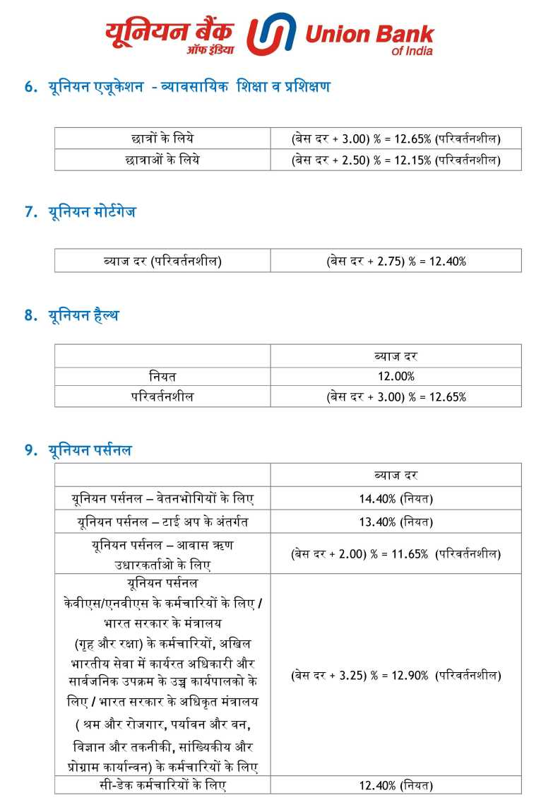 union bank of india fd rates 2014