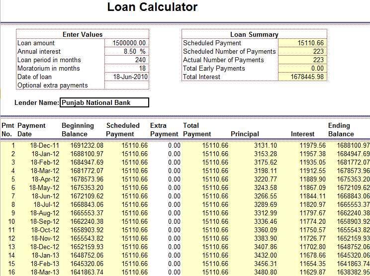 personal loan schedule calculator