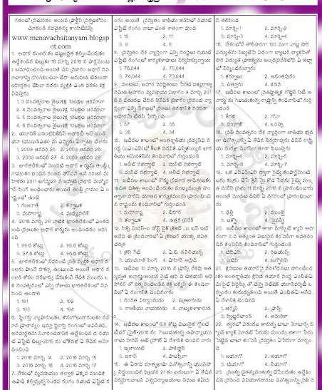 Current Affairs Pdf In Telugu