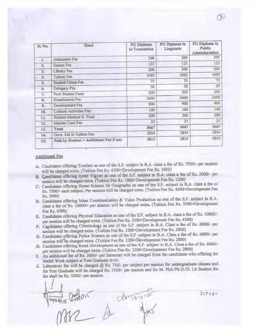 btc fees in lucknow university
