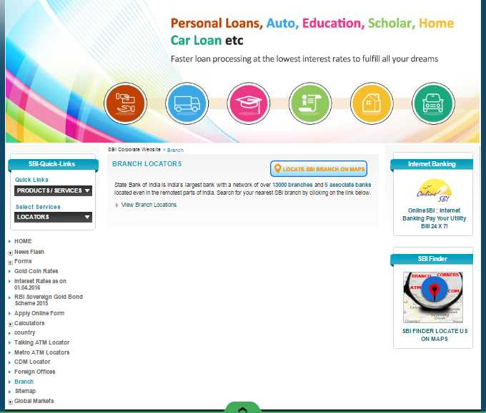 state bank of india rajajinagar bangalore ifsc code