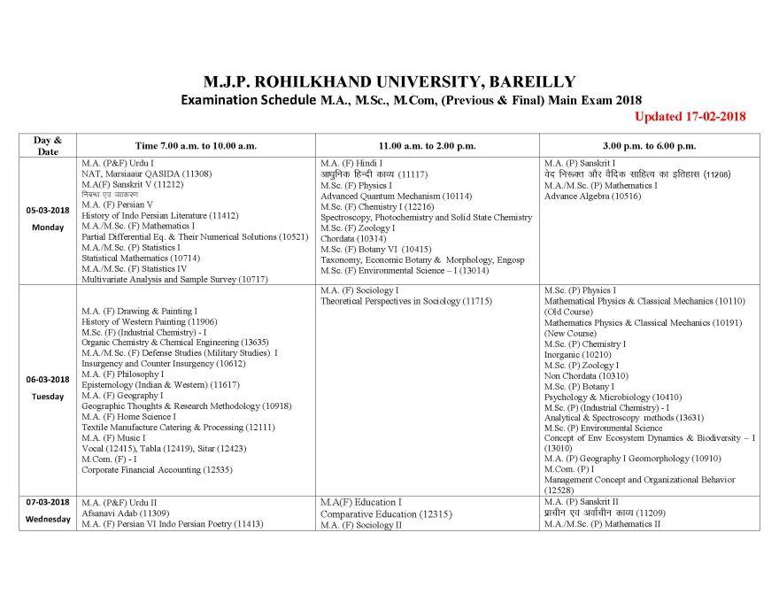 MJP Rohilkhand University Scheme MA Final - 2018 2019