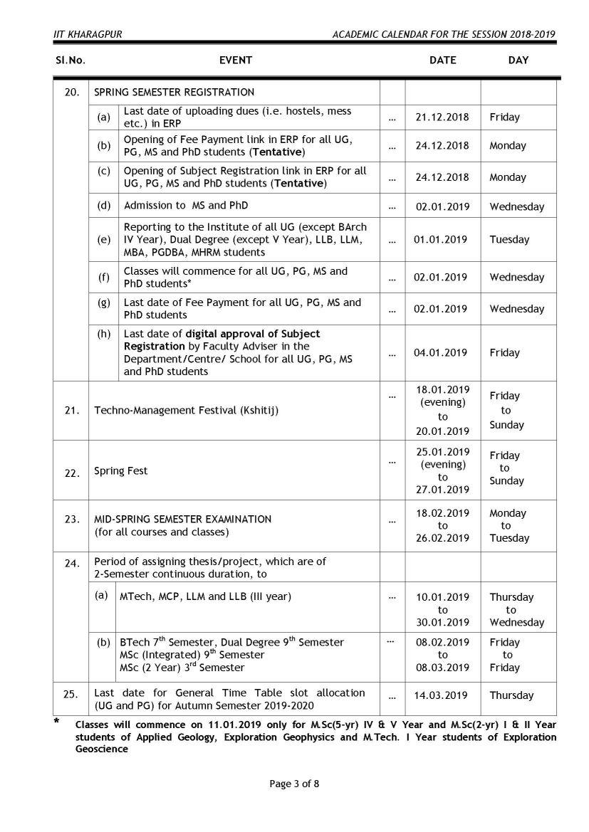 Ub Academic Calendar 2022.Iit Kharagpur Academic Calendar 2021 2022 Student Forum