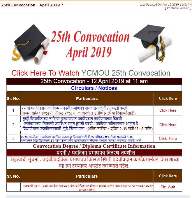 YCMOU-Degree-Certificate Online Application Form Ycmou on create job, postal jobs, university johannesburg, giants grocery, learner's license, uk visa, local job,
