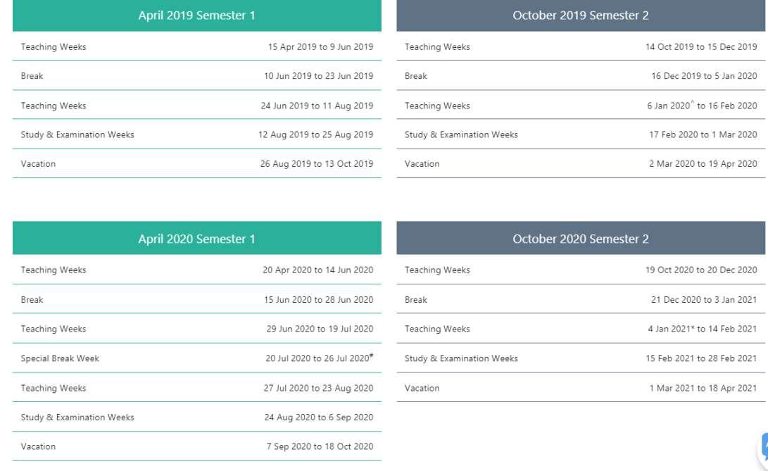 Cal Poly Academic Calendar 2022.Ngee Ann Poly School Holidays 2021 2022 Student Forum