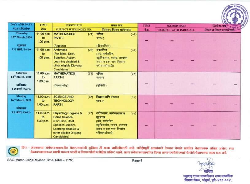Maharashtra Ssc Board Exam 2021 Form - Maharashtra Board ...